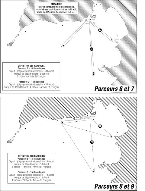 Les parcours des Régates Impériales by Schweppes 2010
